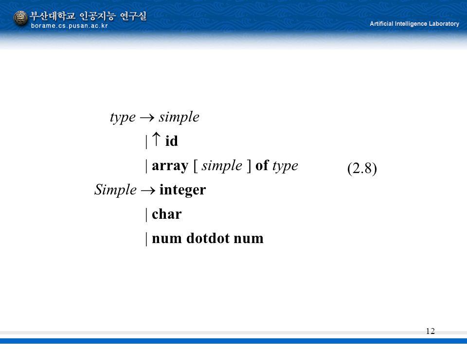 type  simple    id   array [ simple ] of type Simple  integer   char   num dotdot num (2.8)